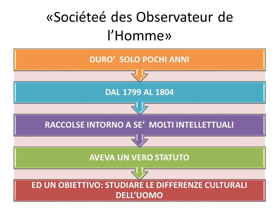 «Sociéteé des Observateur de l'Homme»