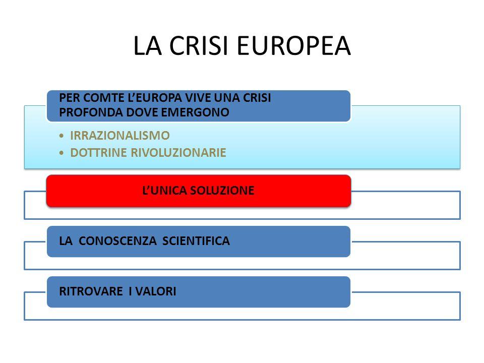 LA CRISI EUROPEA IRRAZIONALISMO DOTTRINE RIVOLUZIONARIE