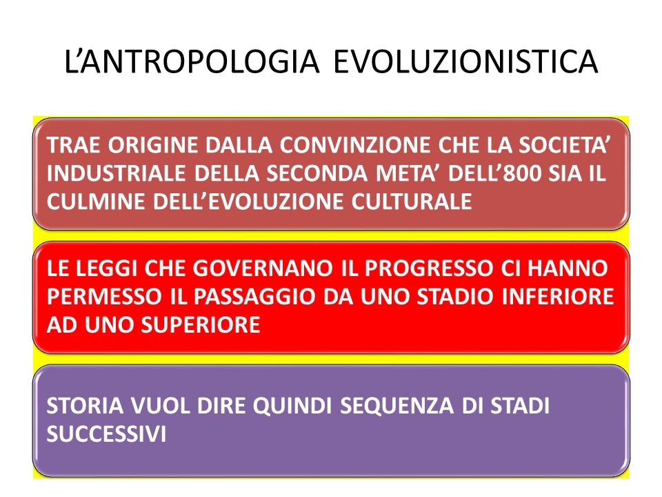 L'ANTROPOLOGIA EVOLUZIONISTICA