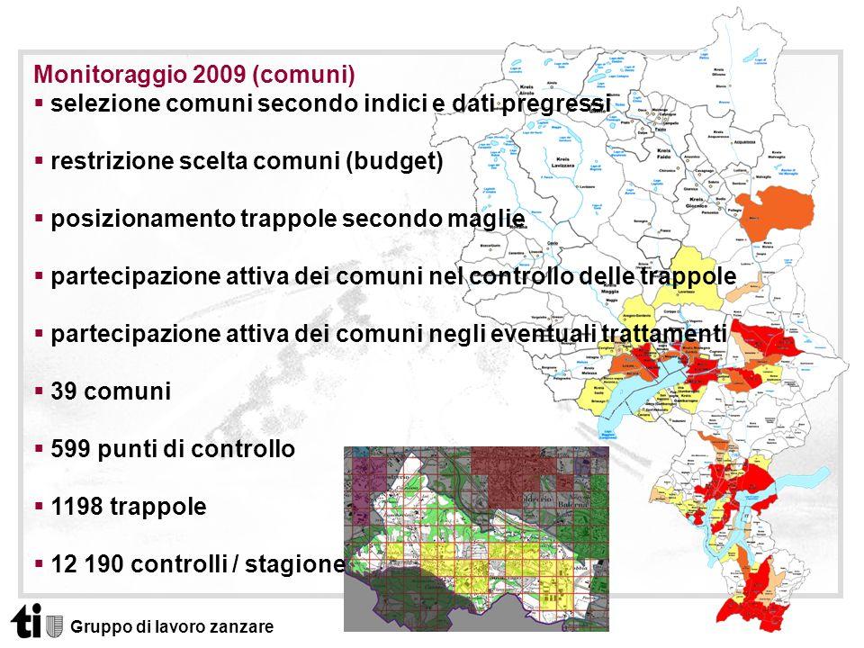 Monitoraggio 2009 (comuni)