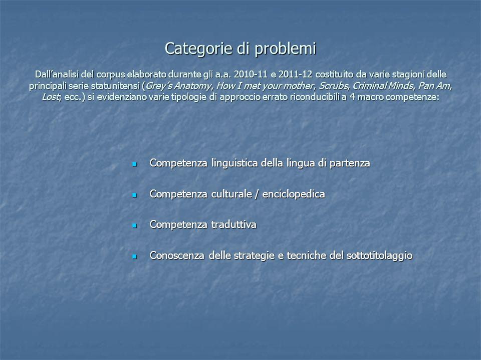 Categorie di problemi Dall'analisi del corpus elaborato durante gli a