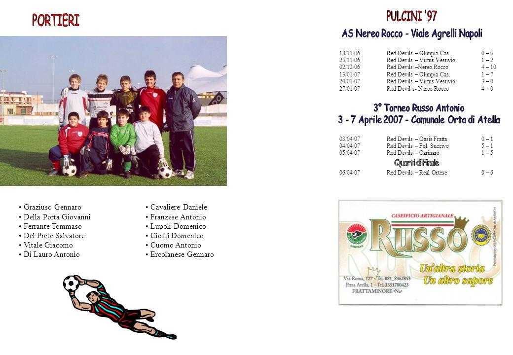 PORTIERI PULCINI 97 AS Nereo Rocco - Viale Agrelli Napoli