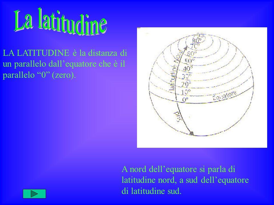 La latitudine LA LATITUDINE è la distanza di un parallelo dall'equatore che è il parallelo 0 (zero).