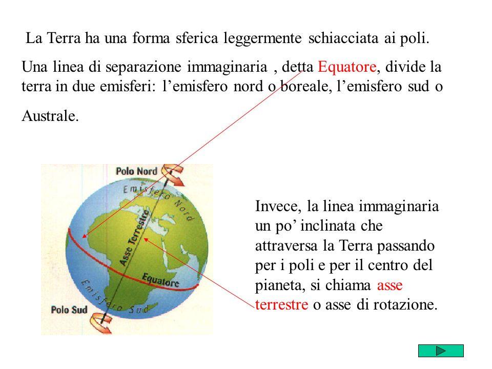 La Terra ha una forma sferica leggermente schiacciata ai poli.