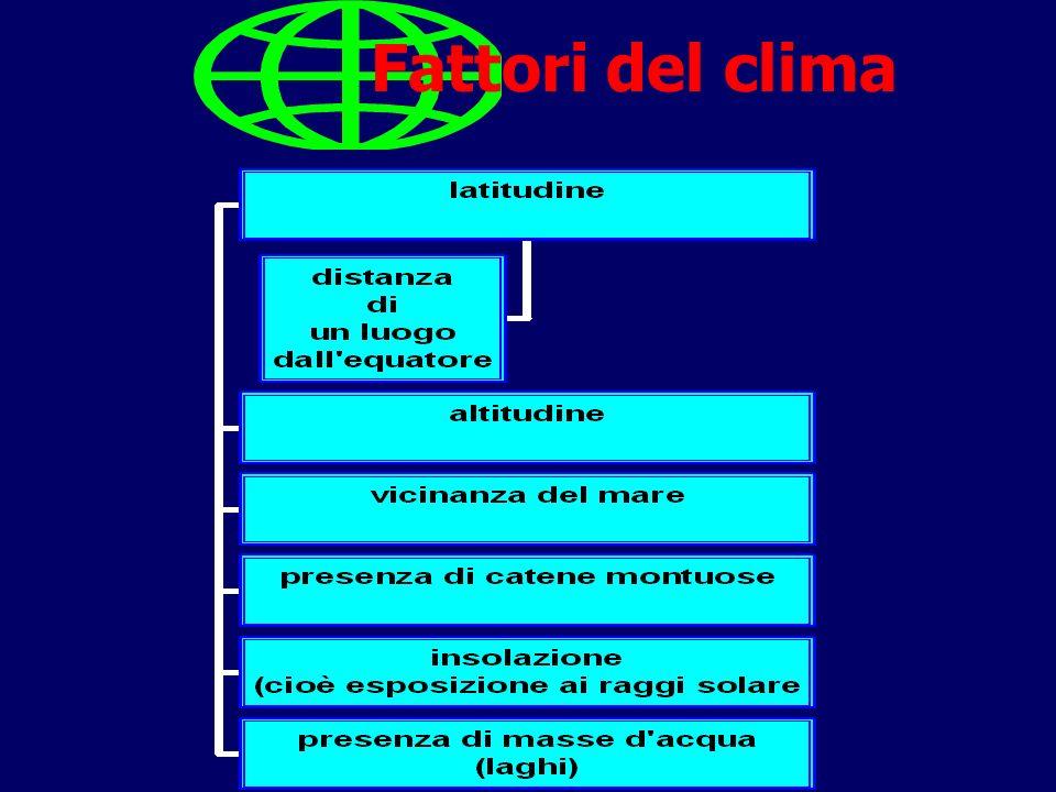 Fattori del clima
