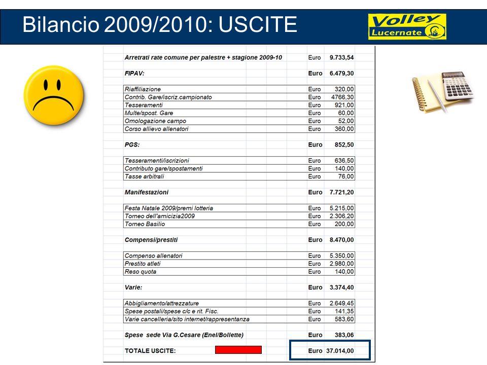 Bilancio 2009/2010: USCITE