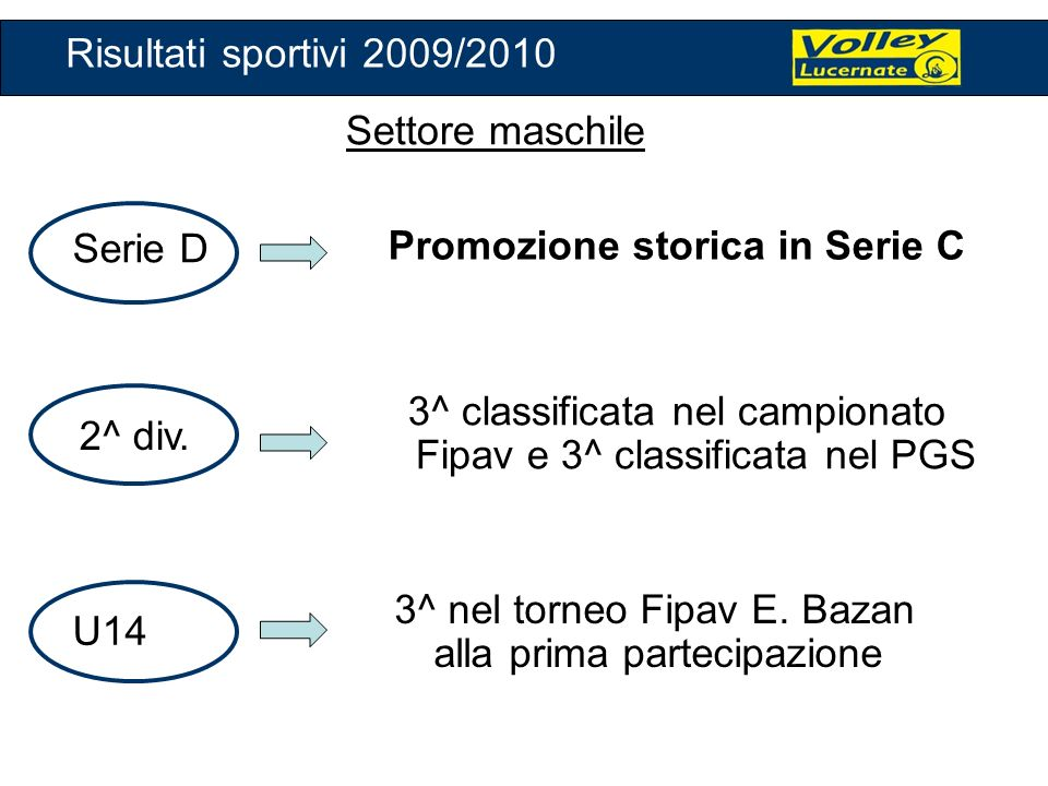 Promozione storica in Serie C