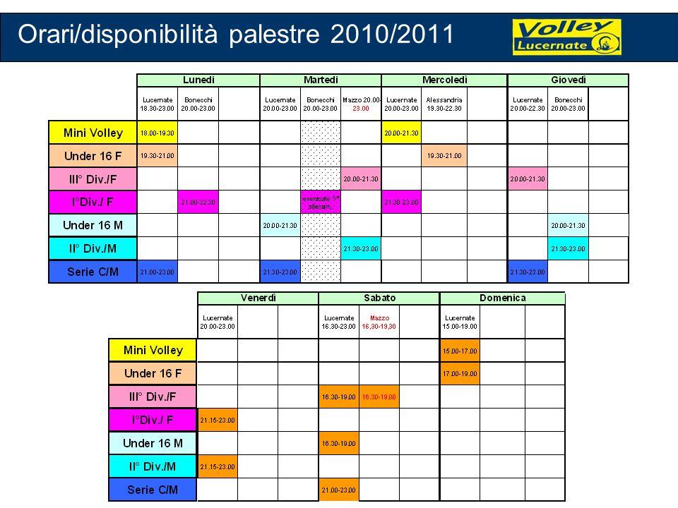 Orari/disponibilità palestre 2010/2011
