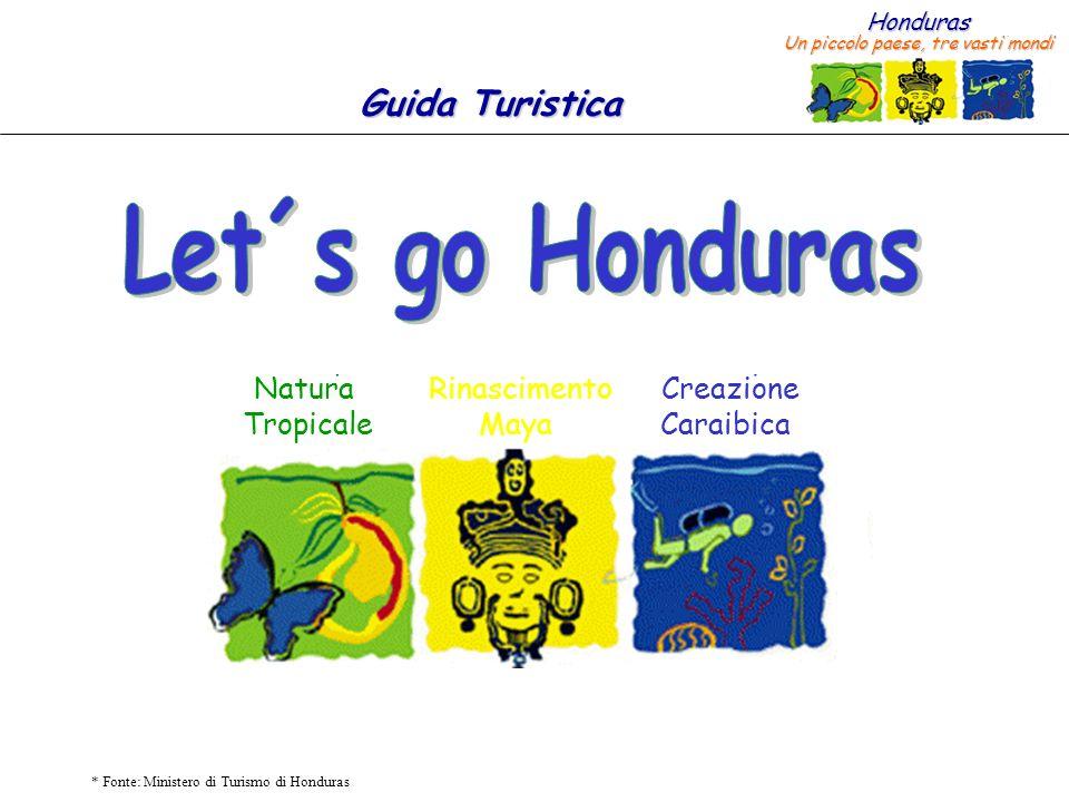 Let´s go Honduras Natura Tropicale Rinascimento Maya Creazione