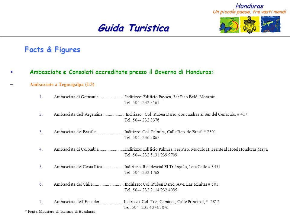 Facts & Figures Ambasciate e Consolati accreditate presso il Governo di Honduras: Ambasciate a Tegucigalpa (1/3)