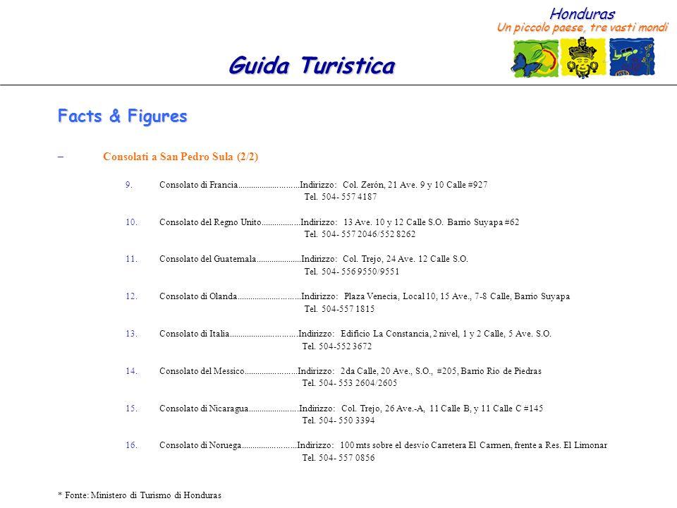 Facts & Figures Numeri di Emergenza: Consolati a San Pedro Sula (2/2)