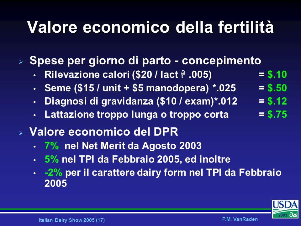 Valore economico della fertilità