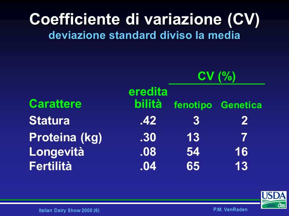 Coefficiente di variazione (CV) deviazione standard diviso la media