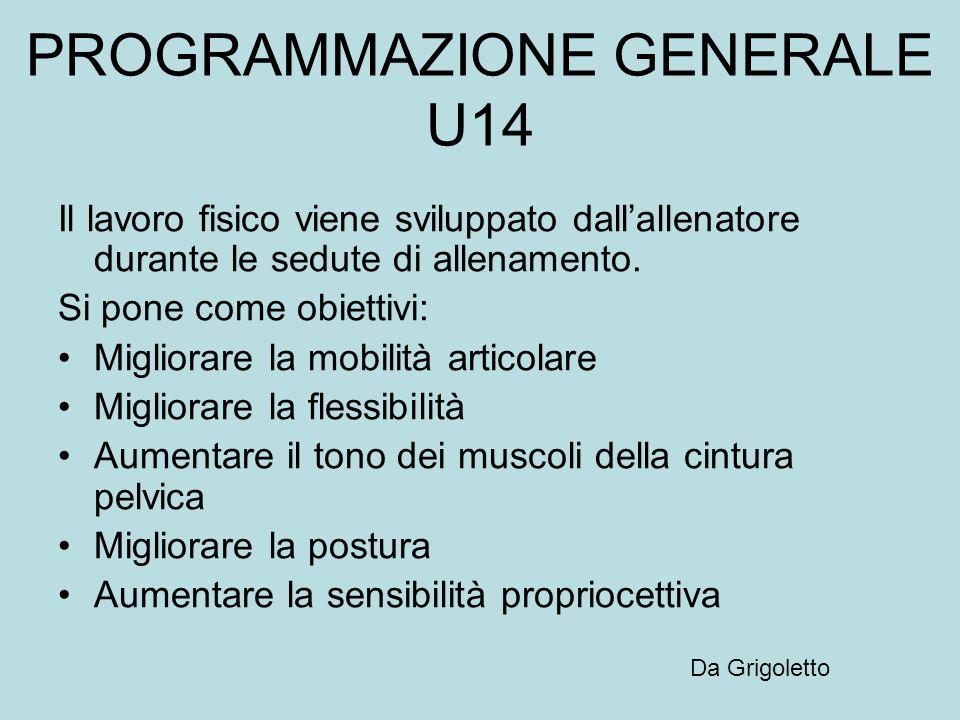 PROGRAMMAZIONE GENERALE U14