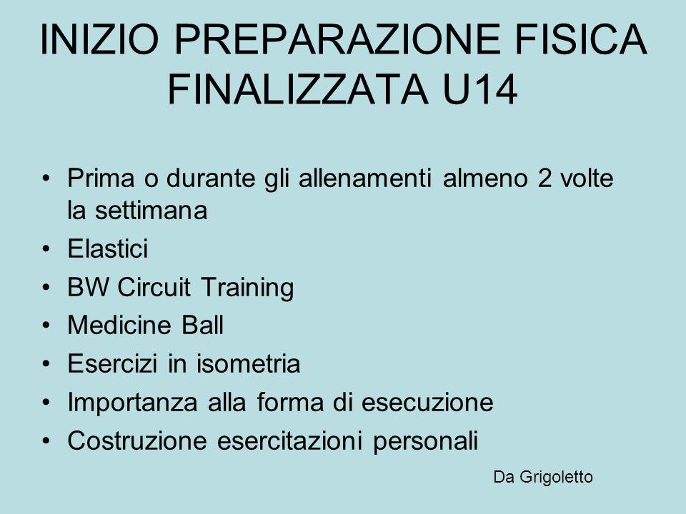 INIZIO PREPARAZIONE FISICA FINALIZZATA U14