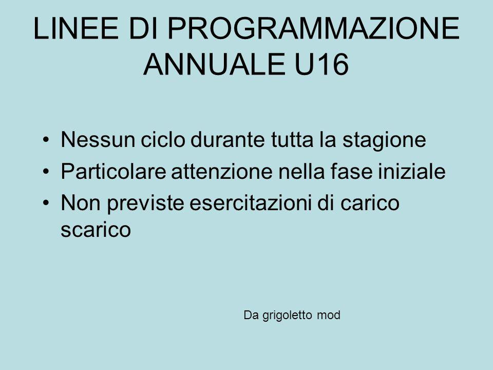 LINEE DI PROGRAMMAZIONE ANNUALE U16