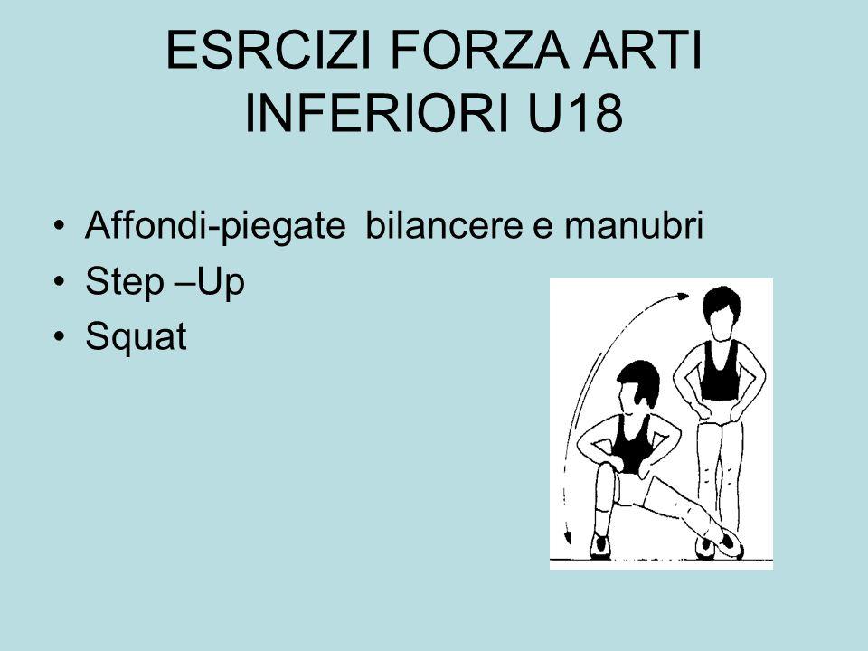 ESRCIZI FORZA ARTI INFERIORI U18