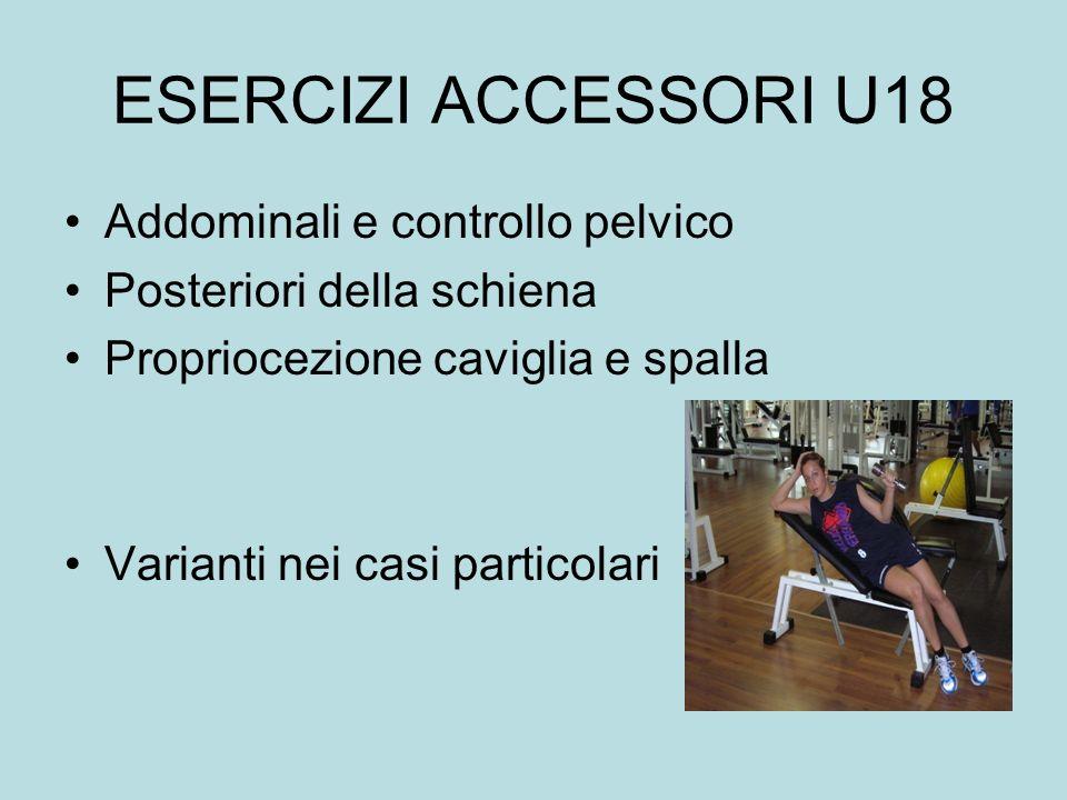ESERCIZI ACCESSORI U18 Addominali e controllo pelvico