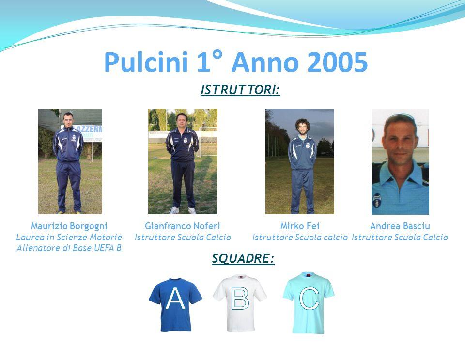 Pulcini 1° Anno 2005 A B C ISTRUTTORI: SQUADRE: Maurizio Borgogni