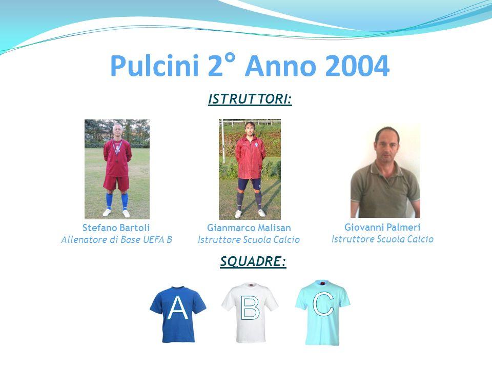 Pulcini 2° Anno 2004 C A B ISTRUTTORI: SQUADRE: Stefano Bartoli