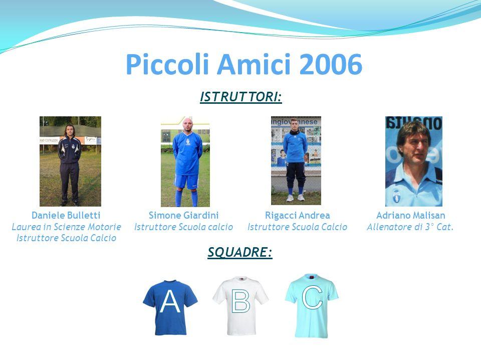 Piccoli Amici 2006 C A B ISTRUTTORI: SQUADRE: Daniele Bulletti