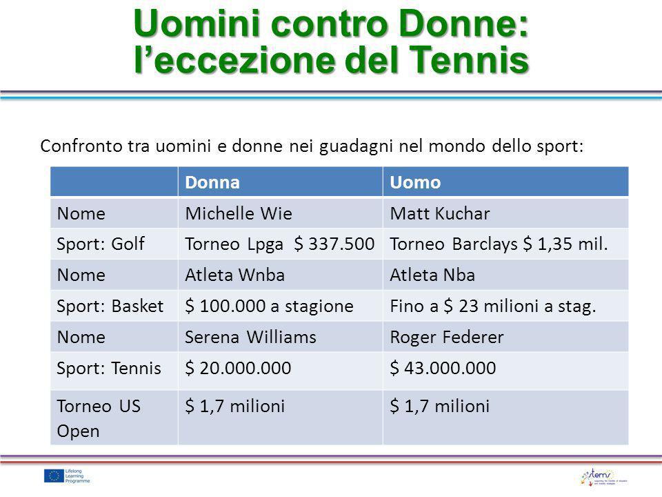 Uomini contro Donne: l'eccezione del Tennis