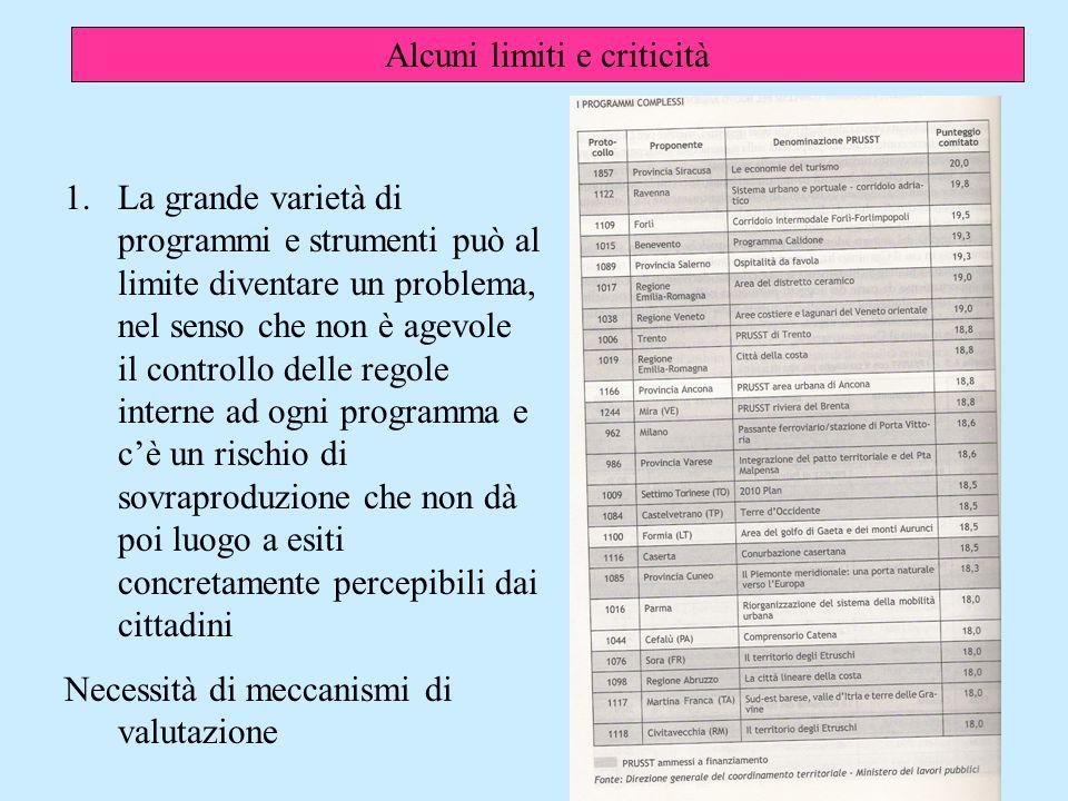 Alcuni limiti e criticità