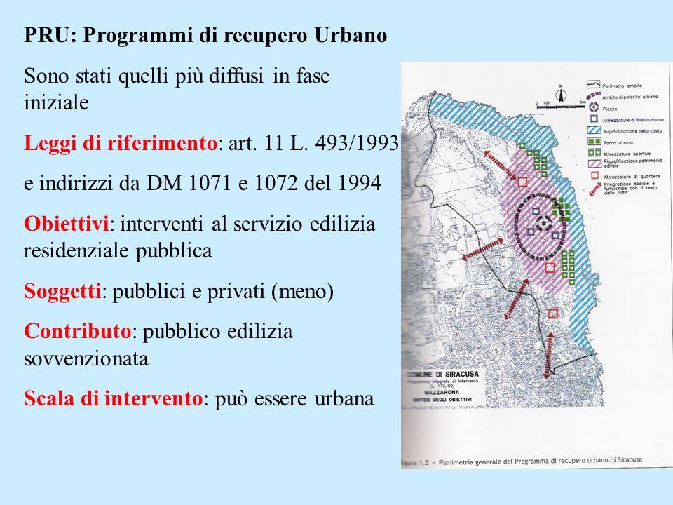 PRU: Programmi di recupero Urbano