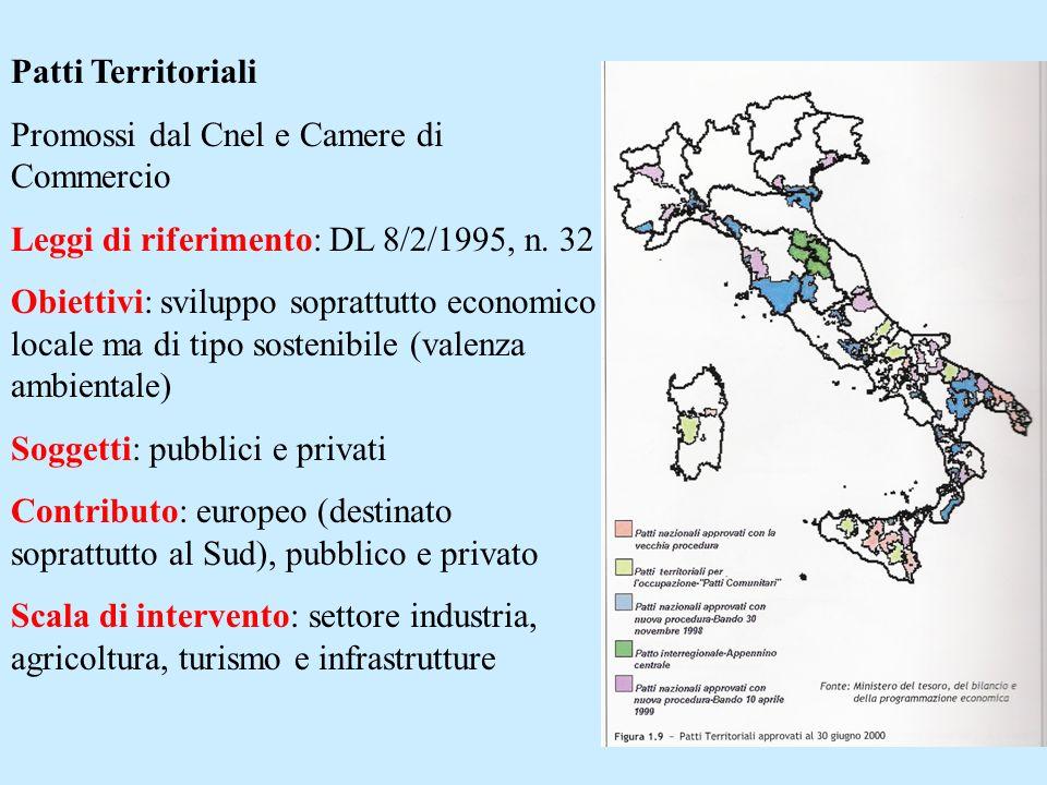 Patti Territoriali Promossi dal Cnel e Camere di Commercio. Leggi di riferimento: DL 8/2/1995, n. 32.