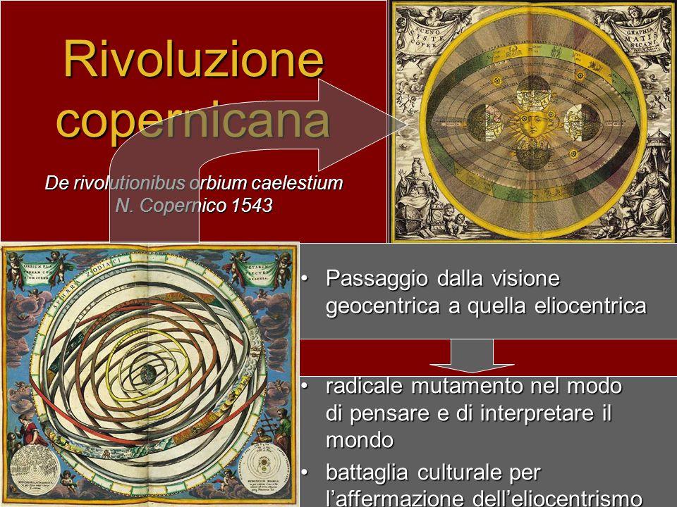 Rivoluzione copernicana De rivolutionibus orbium caelestium N