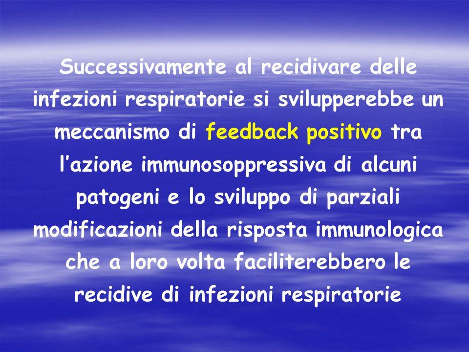Successivamente al recidivare delle infezioni respiratorie si svilupperebbe un meccanismo di feedback positivo tra l'azione immunosoppressiva di alcuni patogeni e lo sviluppo di parziali modificazioni della risposta immunologica che a loro volta faciliterebbero le recidive di infezioni respiratorie