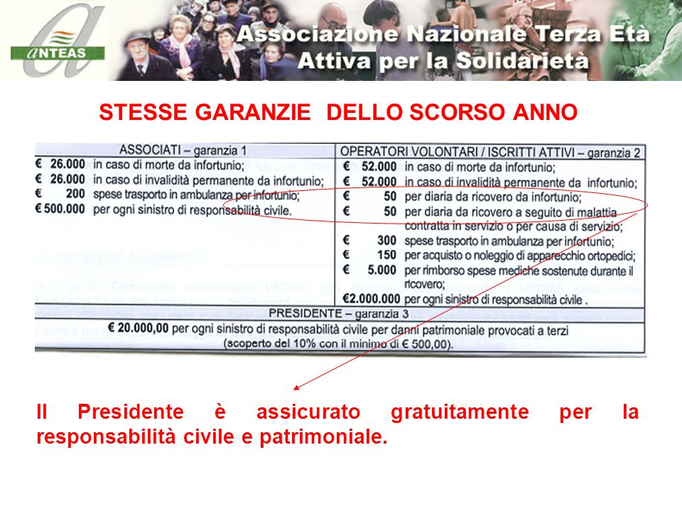 STESSE GARANZIE DELLO SCORSO ANNO