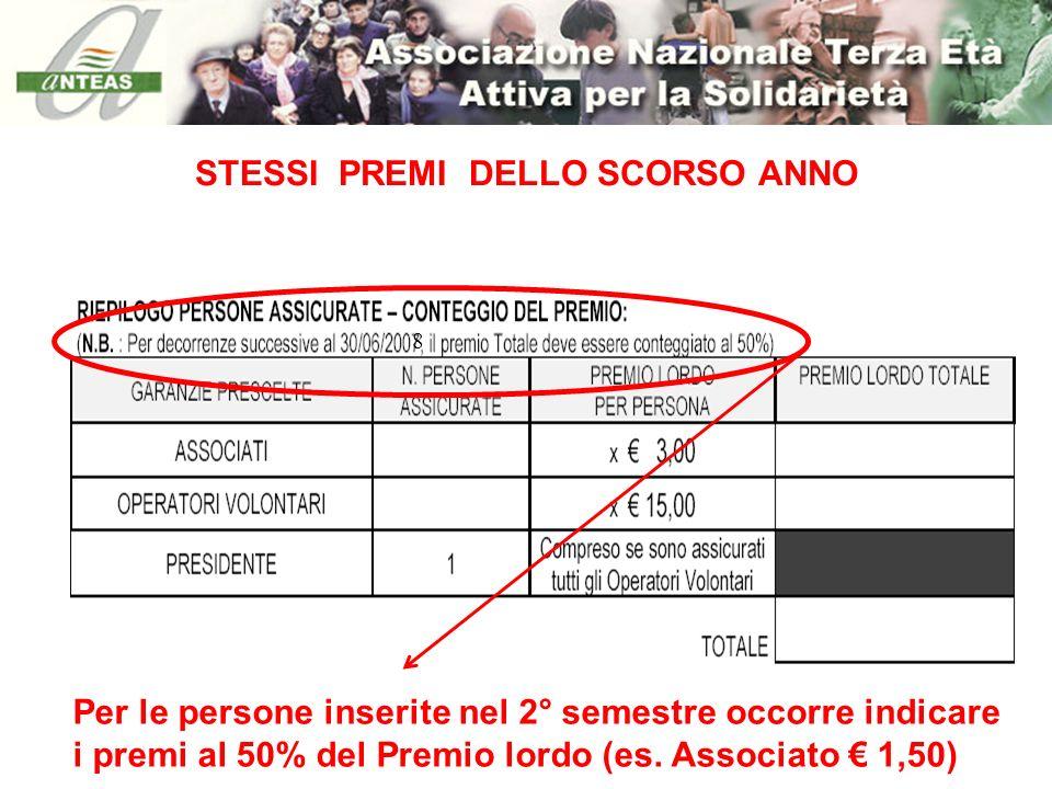 STESSI PREMI DELLO SCORSO ANNO
