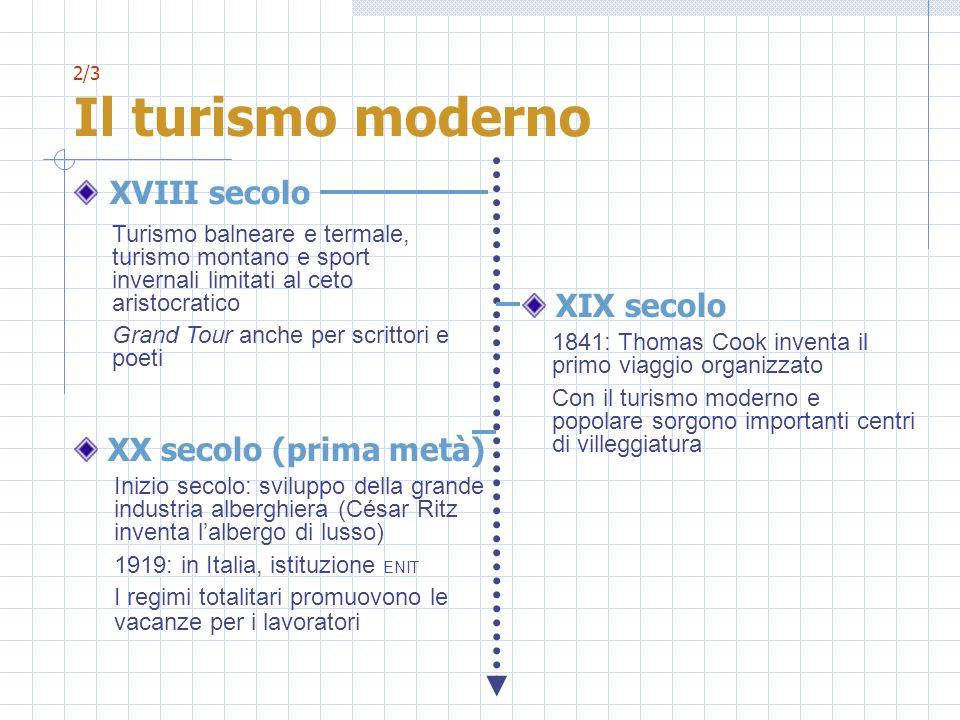 XVIII secolo XIX secolo XX secolo (prima metà)