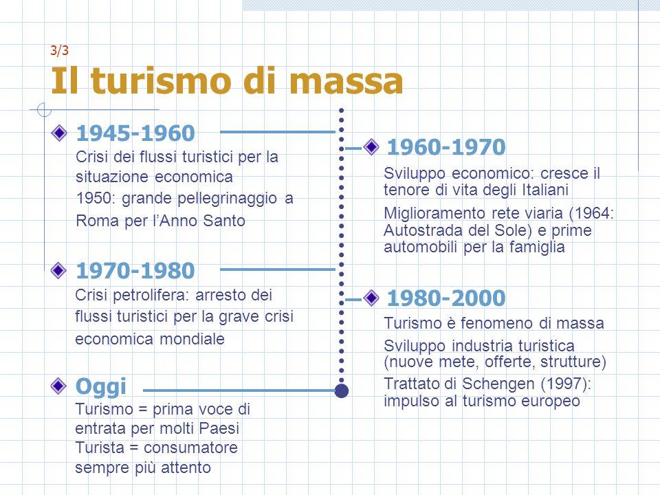 3/3 Il turismo di massa 1945-1960. Crisi dei flussi turistici per la. situazione economica. 1950: grande pellegrinaggio a.