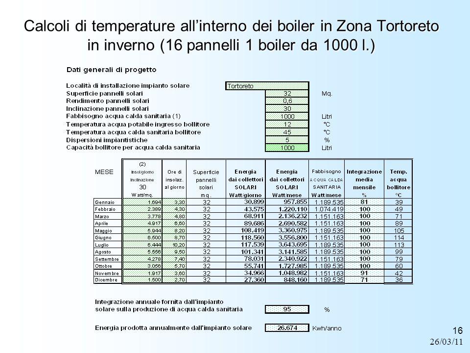 Calcoli di temperature all'interno dei boiler in Zona Tortoreto in inverno (16 pannelli 1 boiler da 1000 l.)