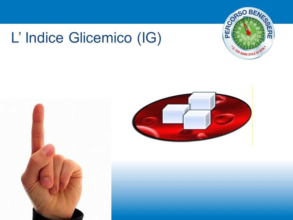 L' Indice Glicemico (IG)
