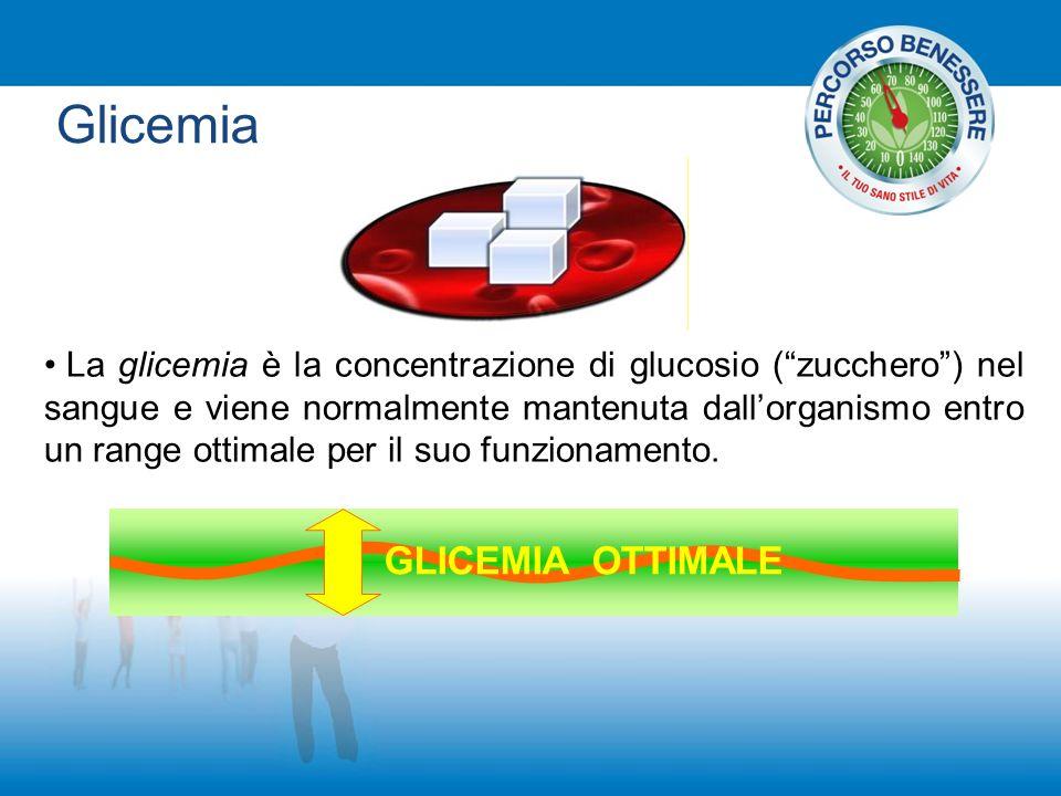Glicemia GLICEMIA OTTIMALE