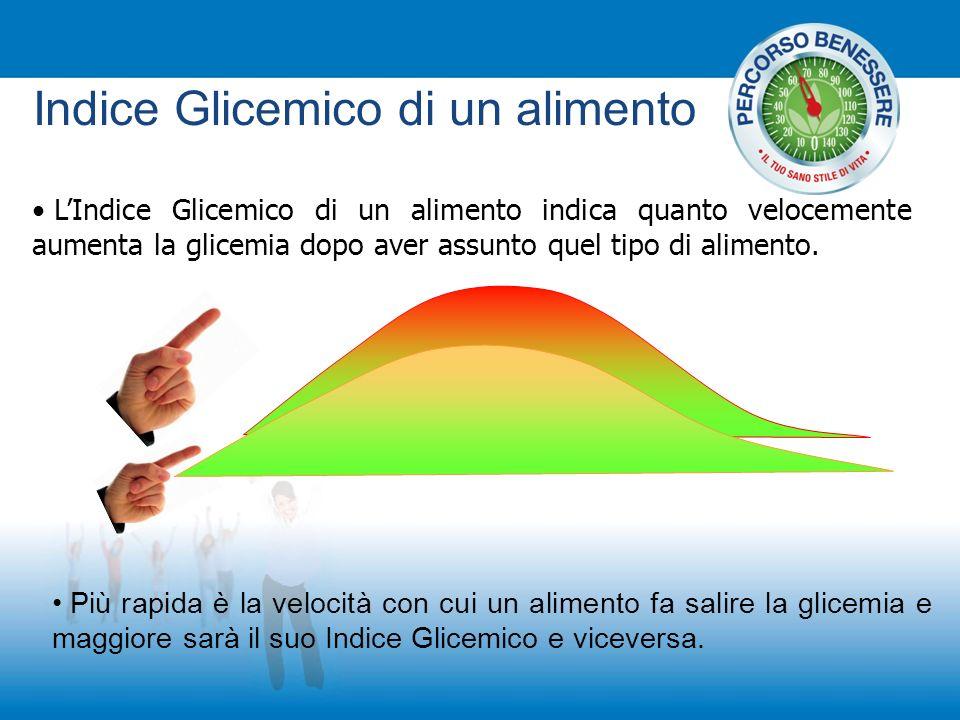 Indice Glicemico di un alimento