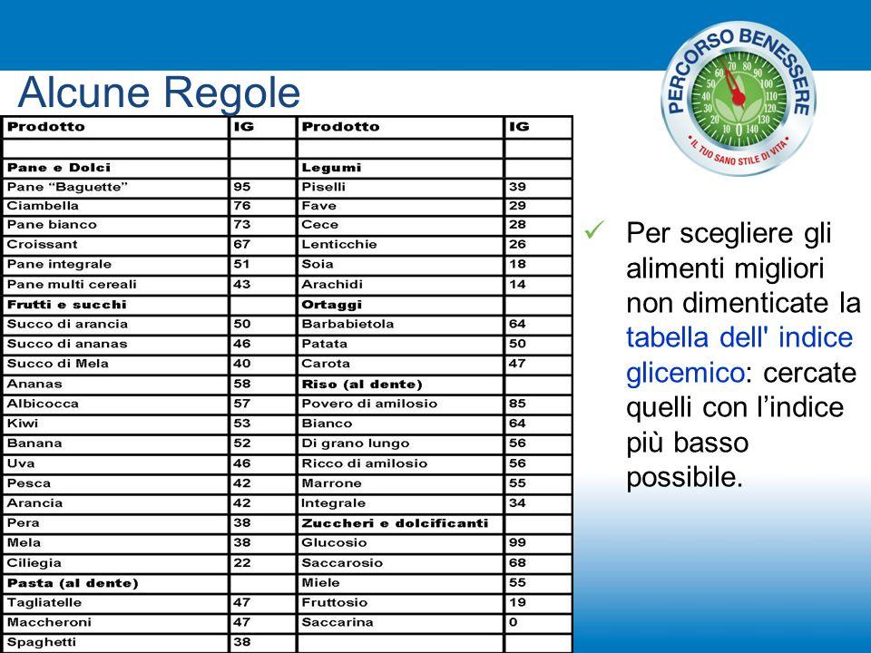 Alcune RegolePer scegliere gli alimenti migliori non dimenticate la tabella dell indice glicemico: cercate quelli con l'indice più basso possibile.
