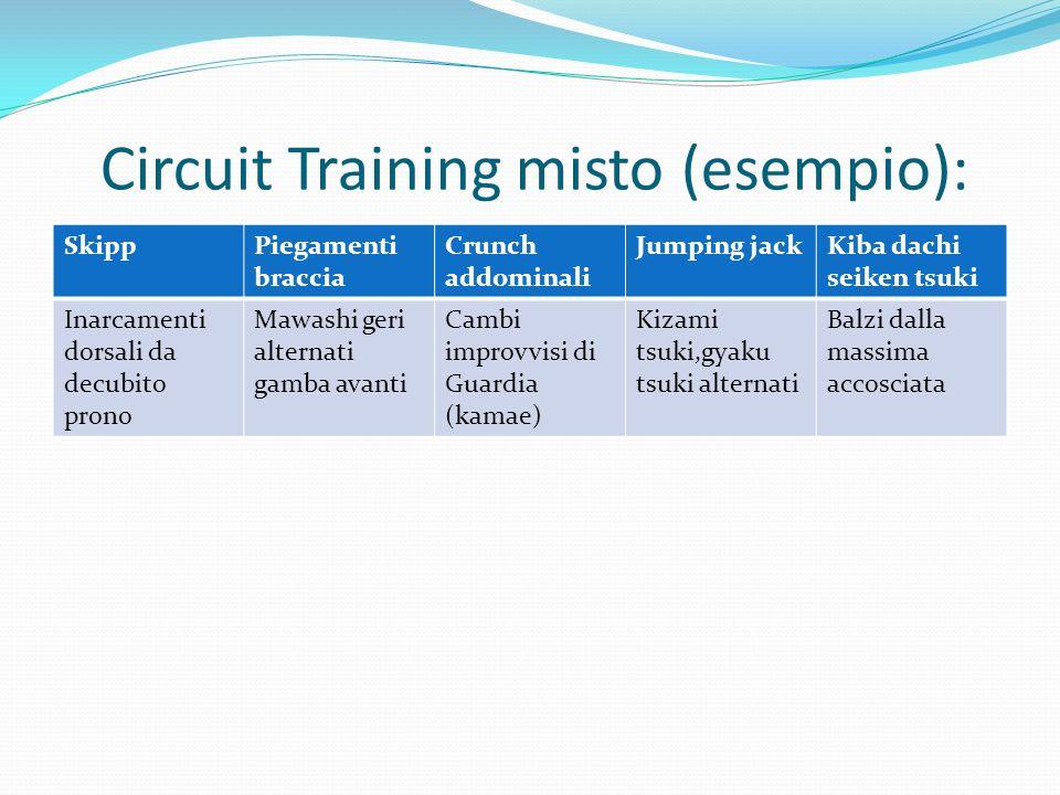 Circuit Training misto (esempio):