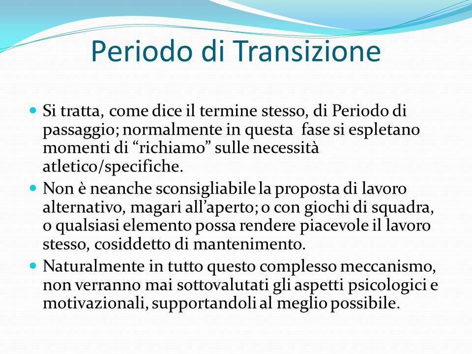 Periodo di Transizione