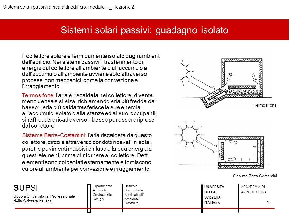 Sistemi solari passivi: guadagno isolato