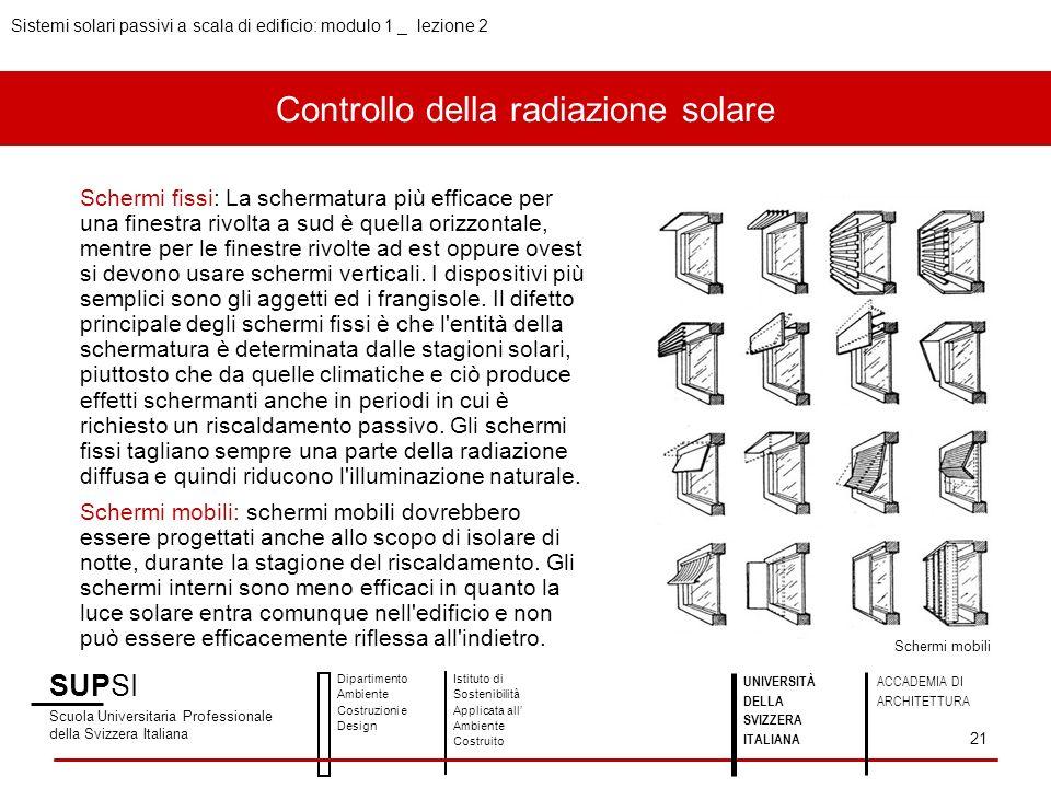 Controllo della radiazione solare