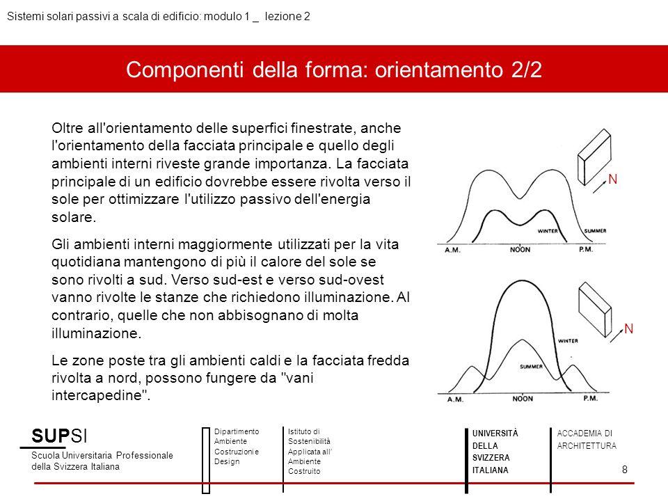 Componenti della forma: orientamento 2/2