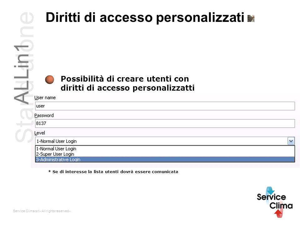 Stand alone ALLin1 Diritti di accesso personalizzati