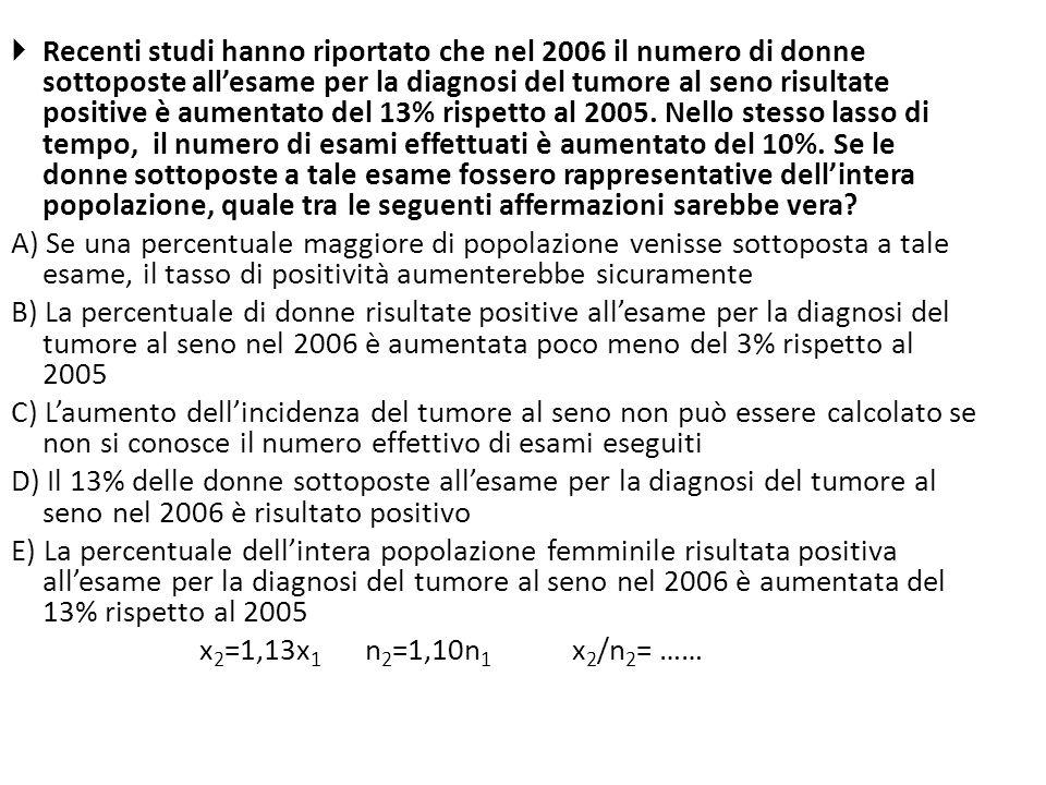 Recenti studi hanno riportato che nel 2006 il numero di donne sottoposte all'esame per la diagnosi del tumore al seno risultate positive è aumentato del 13% rispetto al 2005. Nello stesso lasso di tempo, il numero di esami effettuati è aumentato del 10%. Se le donne sottoposte a tale esame fossero rappresentative dell'intera popolazione, quale tra le seguenti affermazioni sarebbe vera
