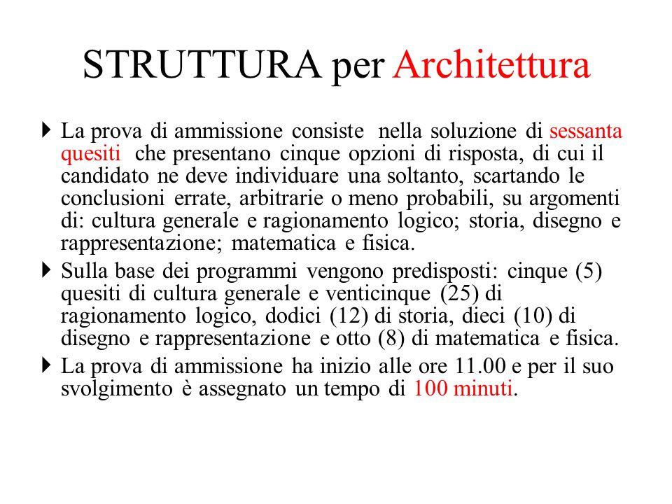 STRUTTURA per Architettura