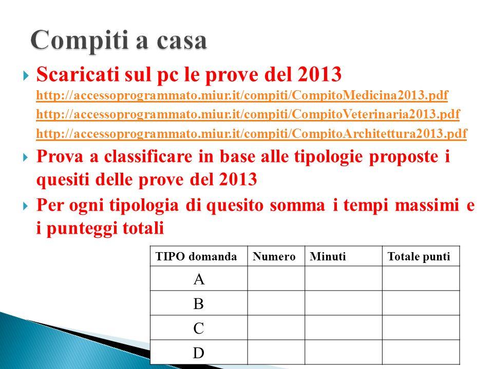 Compiti a casa Scaricati sul pc le prove del 2013 http://accessoprogrammato.miur.it/compiti/CompitoMedicina2013.pdf.