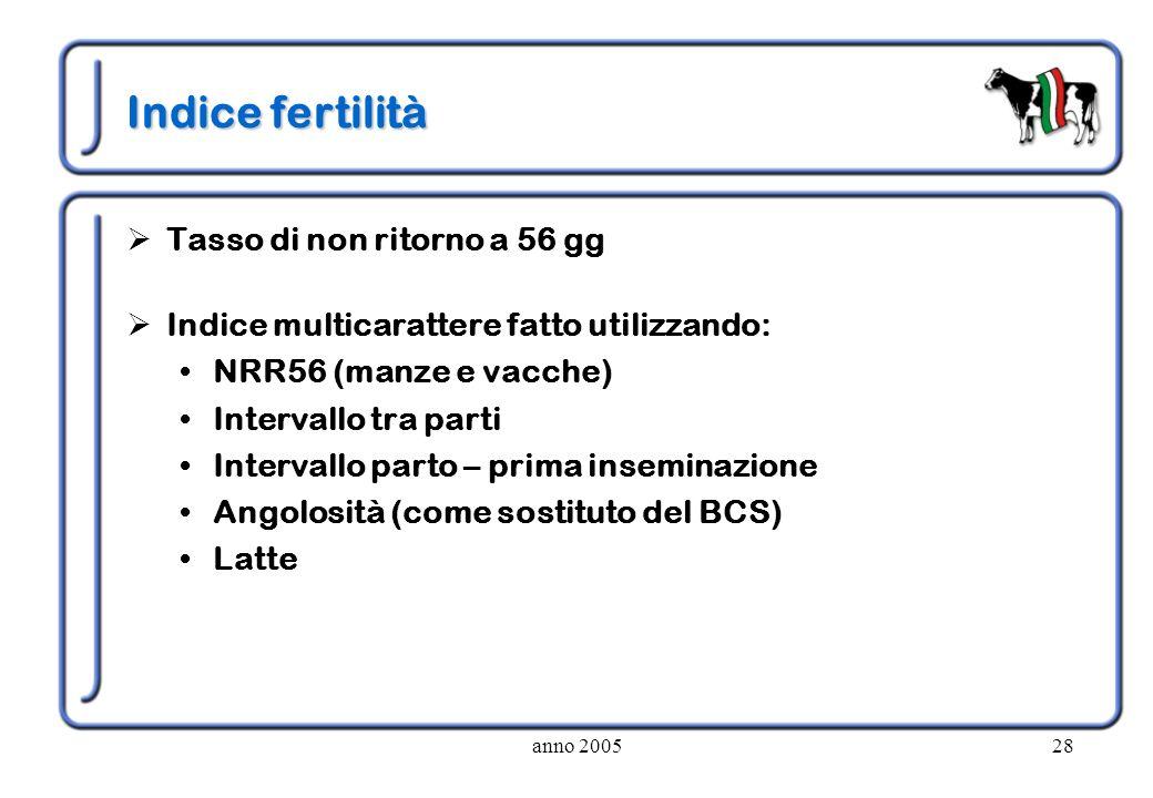 Indice fertilità Tasso di non ritorno a 56 gg